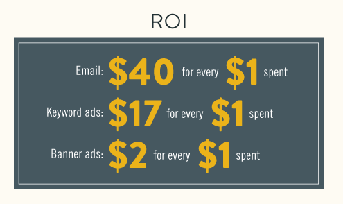 reign of email infographic   Litmus